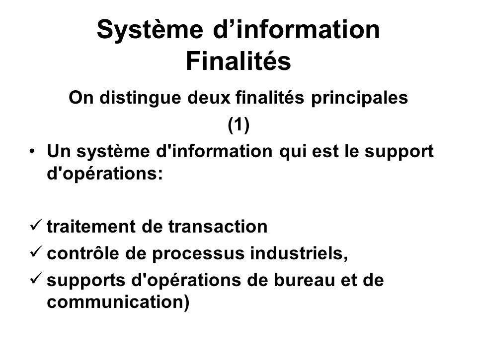 Système d'information Finalités