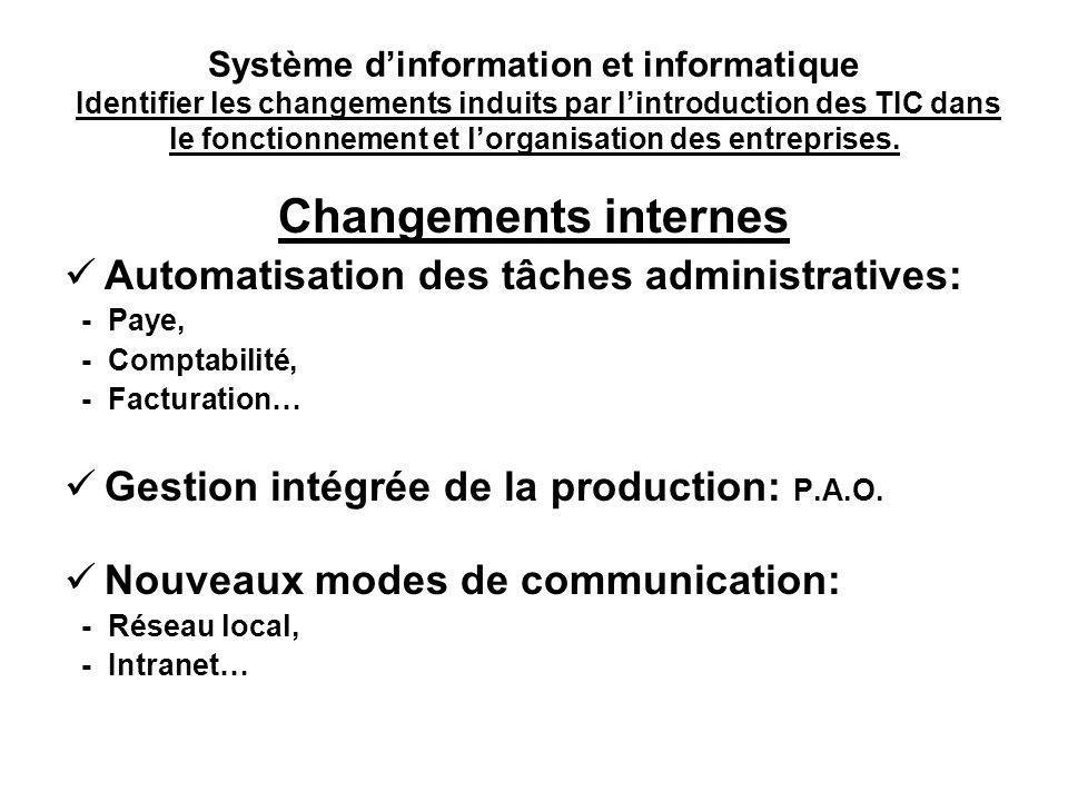 Changements internes Automatisation des tâches administratives: