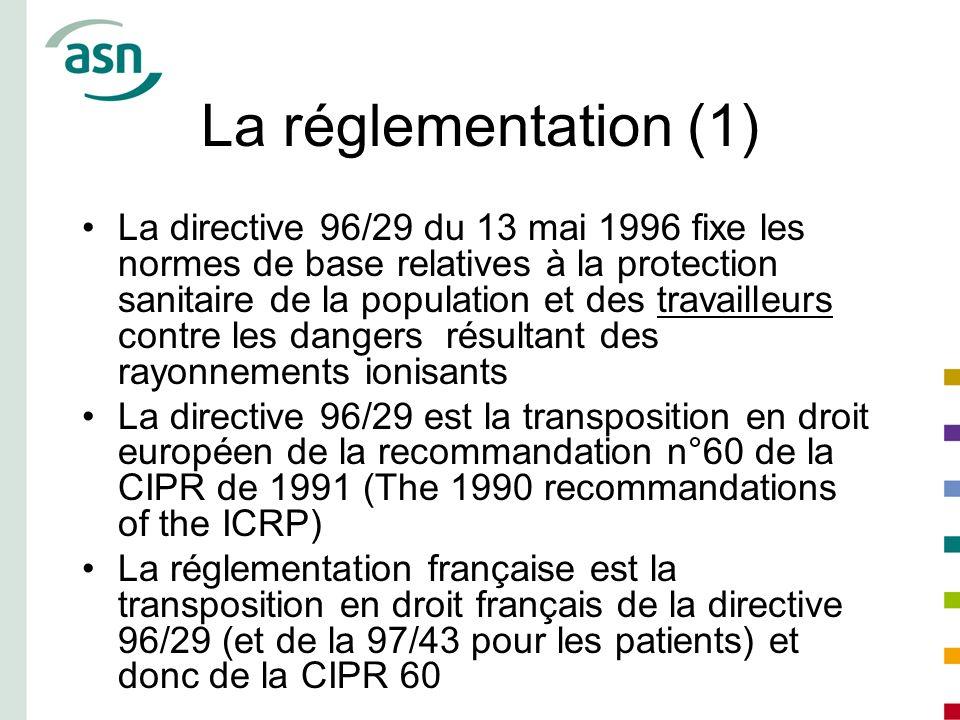 La réglementation (1)