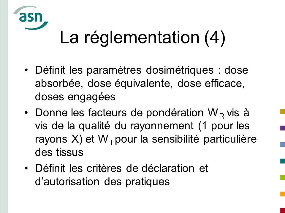 La réglementation (4) Définit les paramètres dosimétriques : dose absorbée, dose équivalente, dose efficace, doses engagées.