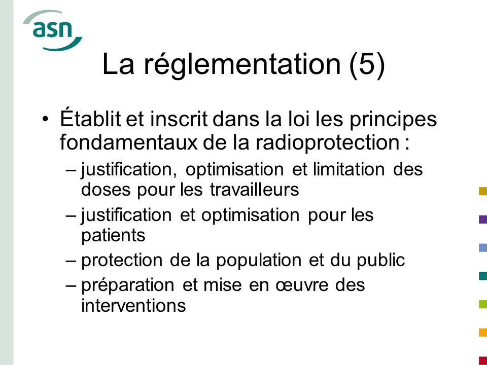 La réglementation (5) Établit et inscrit dans la loi les principes fondamentaux de la radioprotection :