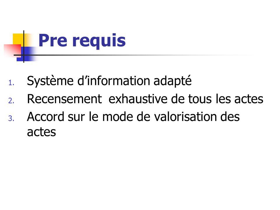 Pre requis Système d'information adapté