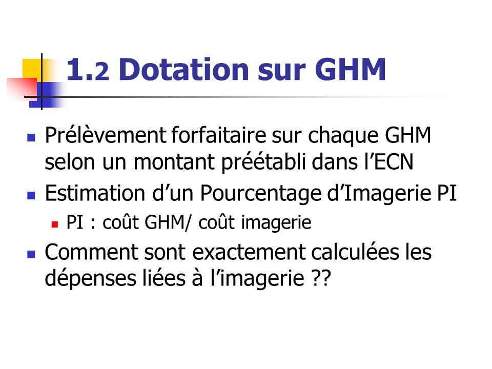 1.2 Dotation sur GHM Prélèvement forfaitaire sur chaque GHM selon un montant préétabli dans l'ECN. Estimation d'un Pourcentage d'Imagerie PI.
