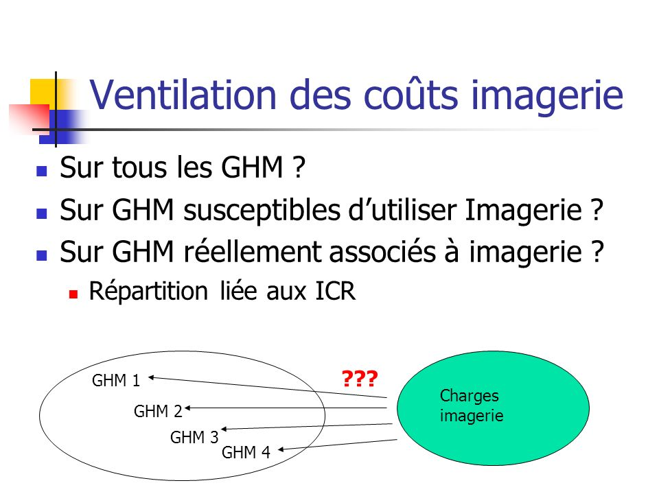 Ventilation des coûts imagerie