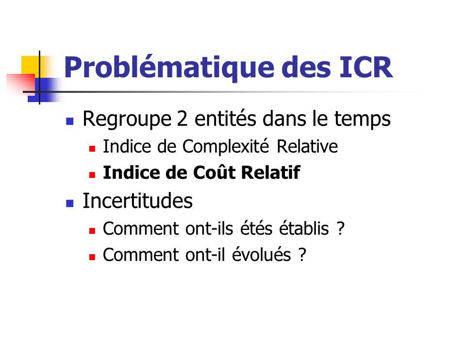 Problématique des ICR Regroupe 2 entités dans le temps Incertitudes