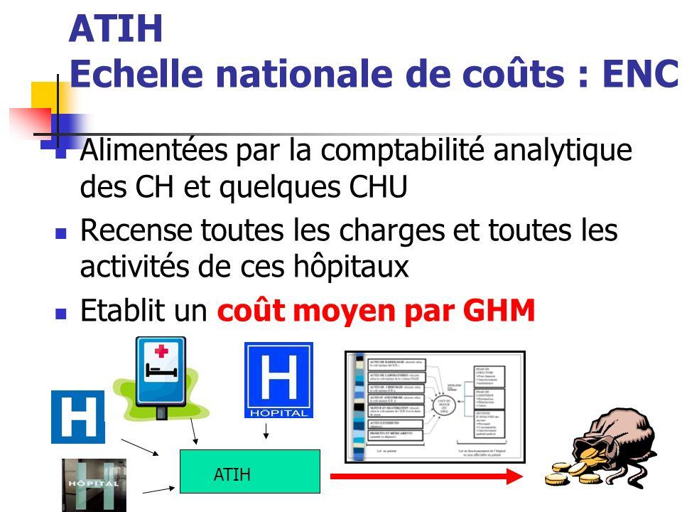 ATIH Echelle nationale de coûts : ENC