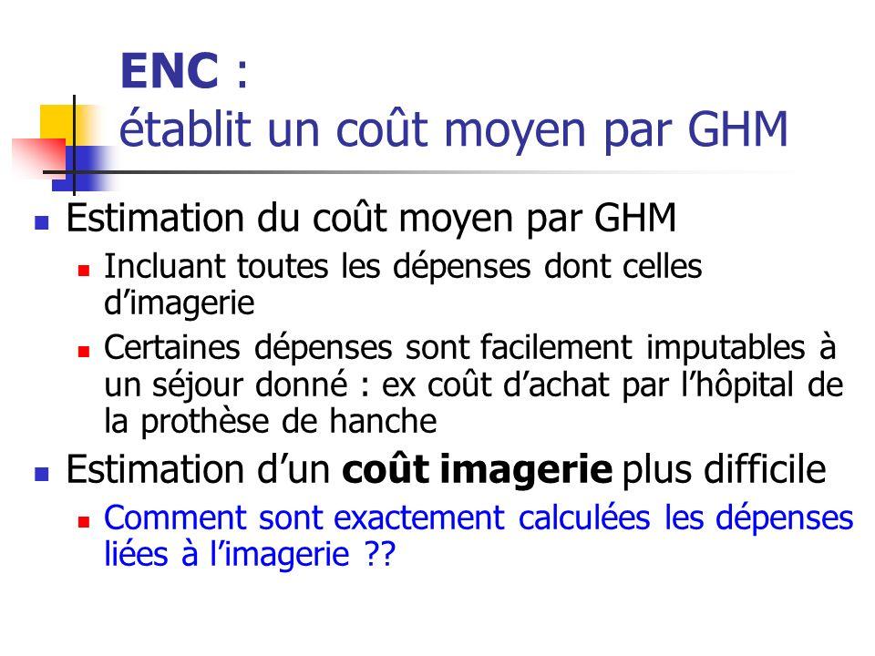 ENC : établit un coût moyen par GHM