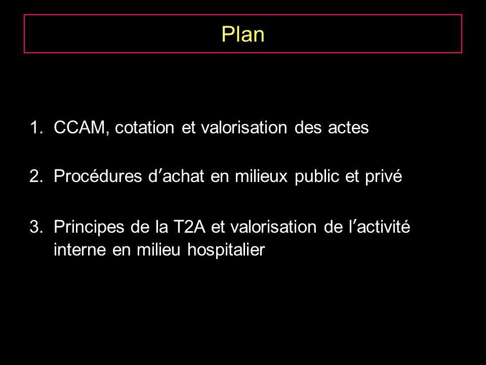 Plan CCAM, cotation et valorisation des actes
