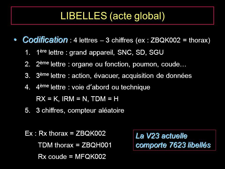 LIBELLES (acte global)