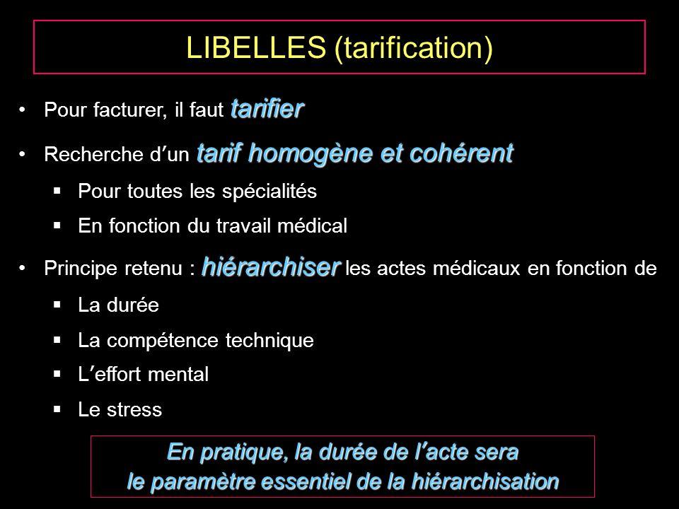 LIBELLES (tarification)