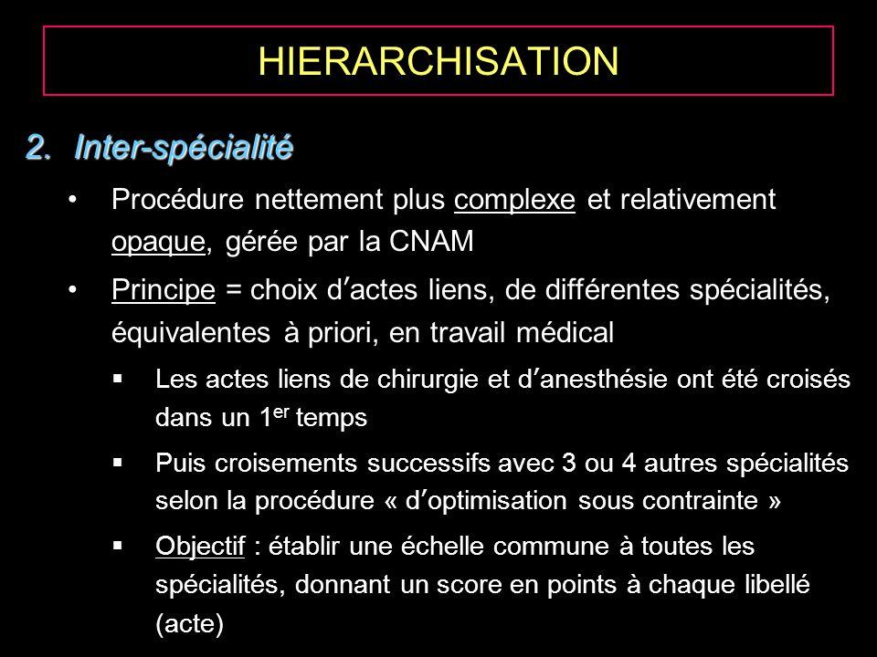 HIERARCHISATION Inter-spécialité