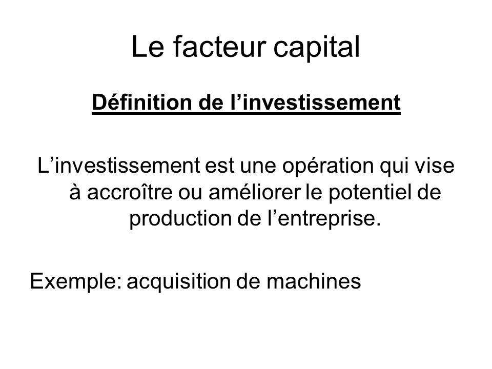 Définition de l'investissement
