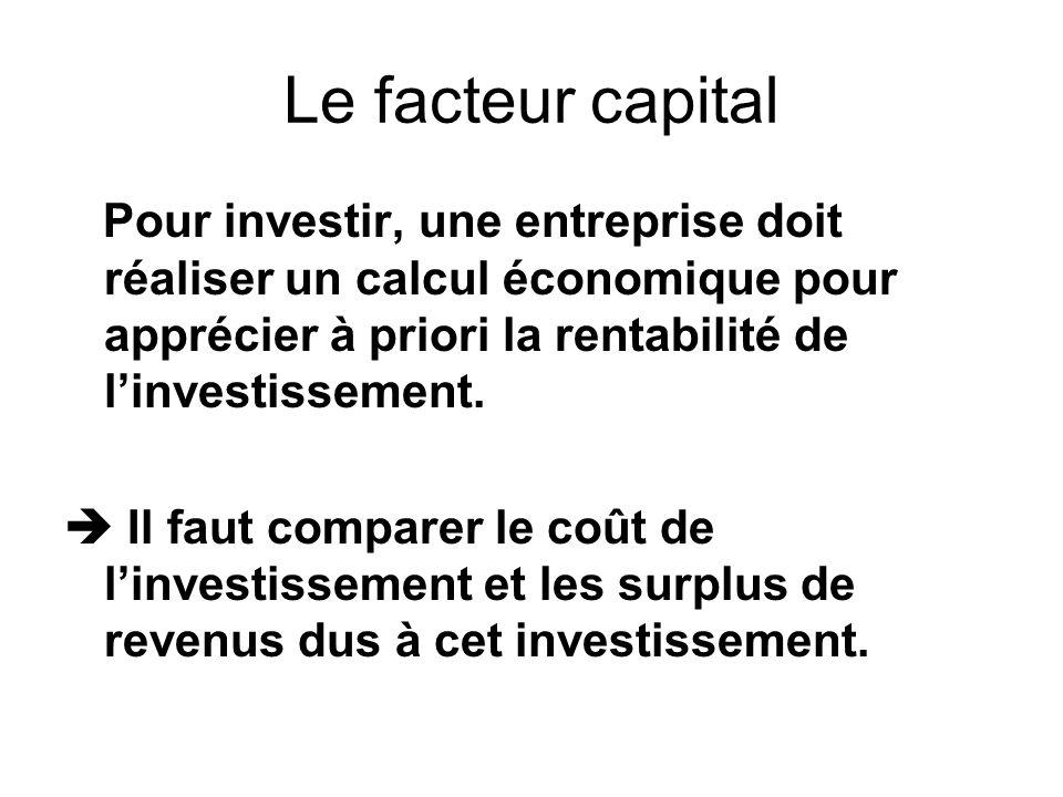 Le facteur capital Pour investir, une entreprise doit réaliser un calcul économique pour apprécier à priori la rentabilité de l'investissement.