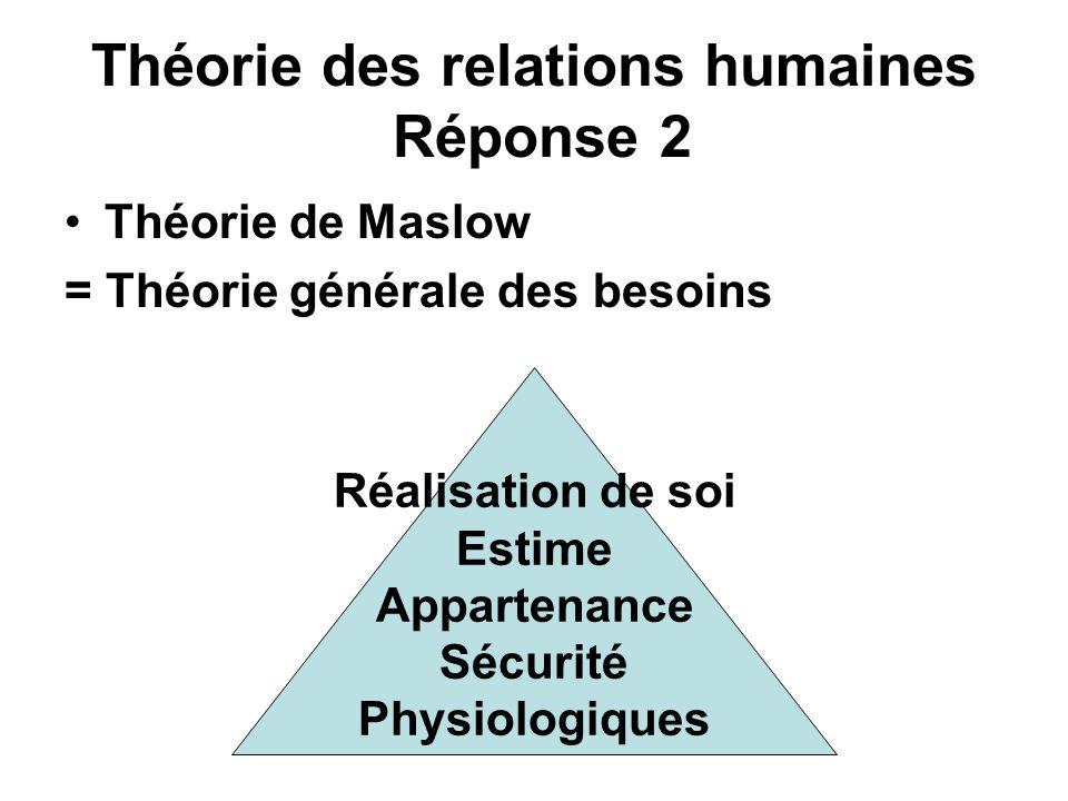 Théorie des relations humaines Réponse 2
