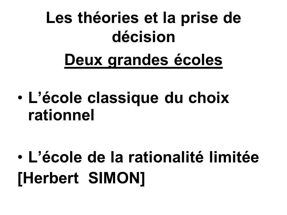 Les théories et la prise de décision