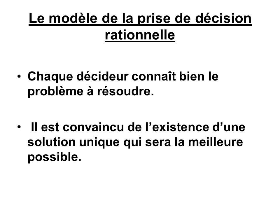 Le modèle de la prise de décision rationnelle