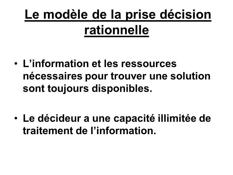 Le modèle de la prise décision rationnelle
