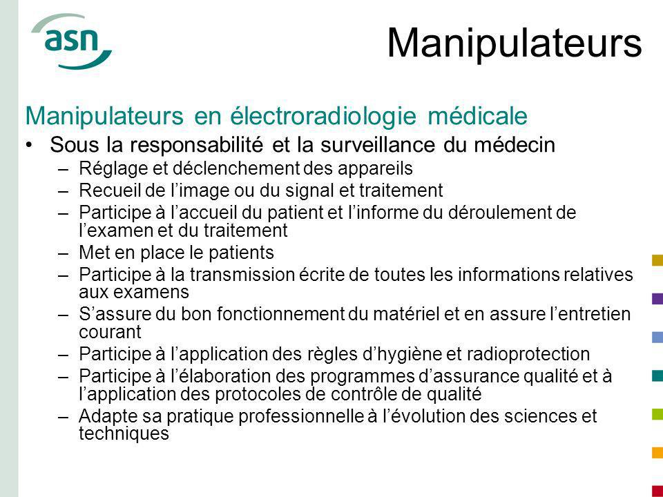 Manipulateurs Manipulateurs en électroradiologie médicale