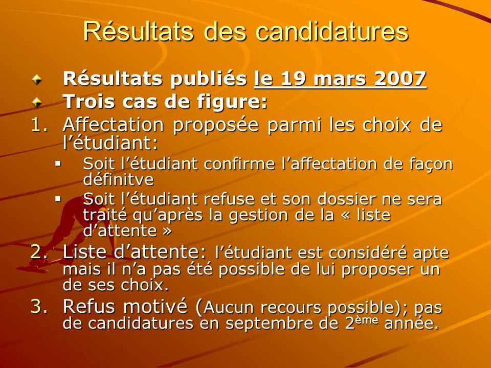 Résultats des candidatures