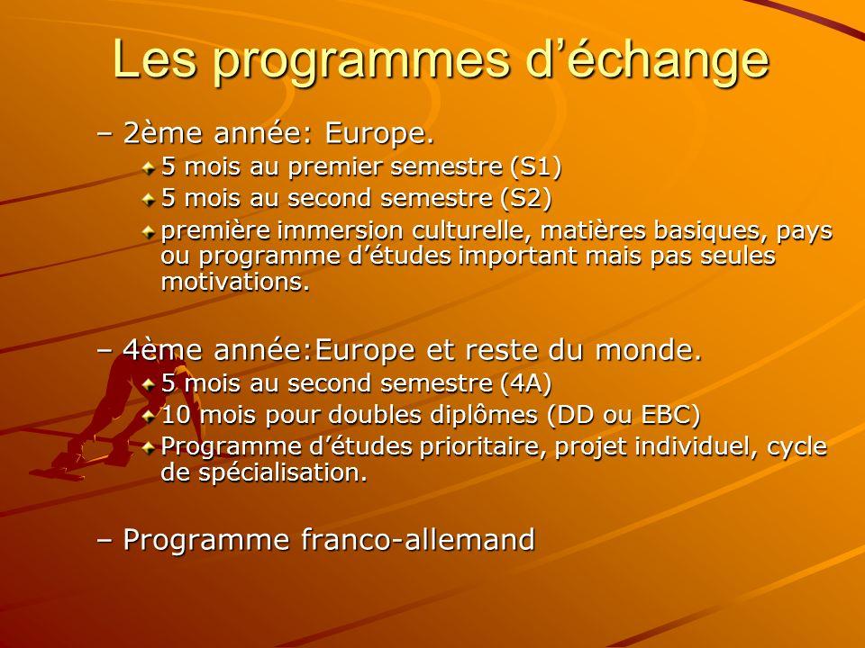 Les programmes d'échange