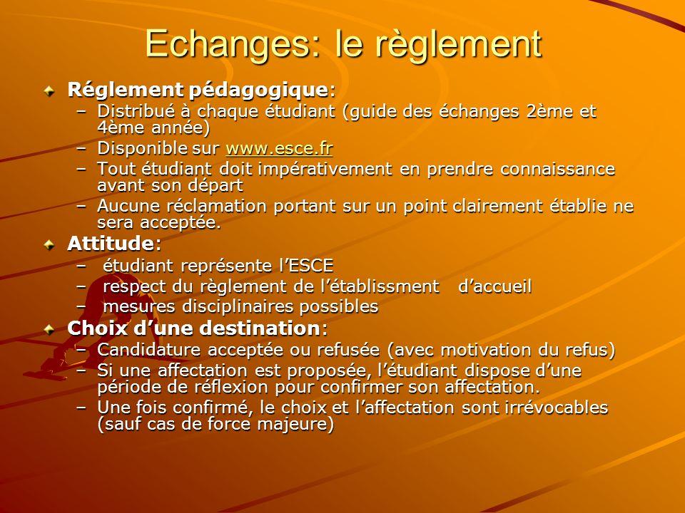 Echanges: le règlement