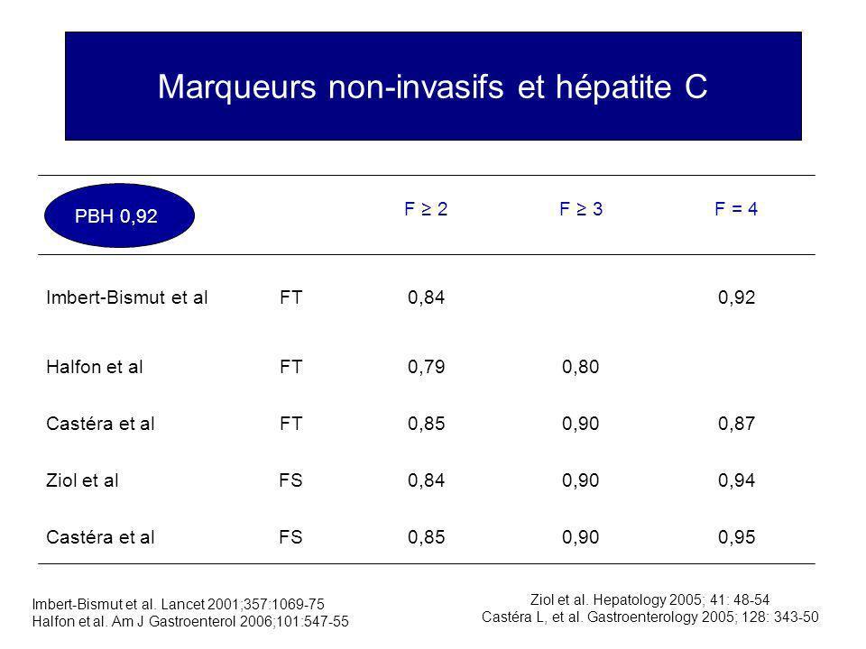 Marqueurs non-invasifs et hépatite C
