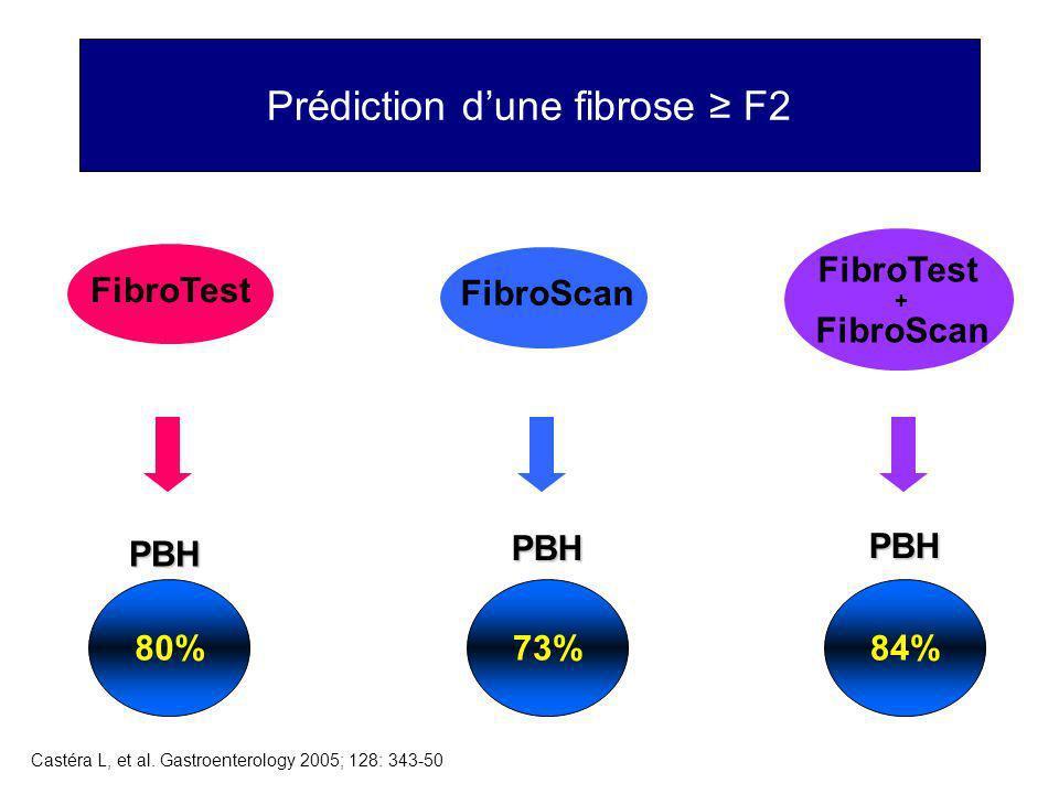 Prédiction d'une fibrose ≥ F2