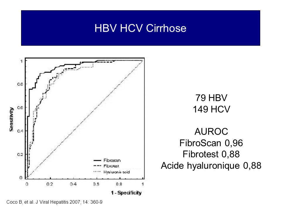 Coco B, et al. J Viral Hepatitis 2007; 14: 360-9
