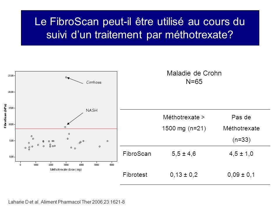 Le FibroScan peut-il être utilisé au cours du suivi d'un traitement par méthotrexate