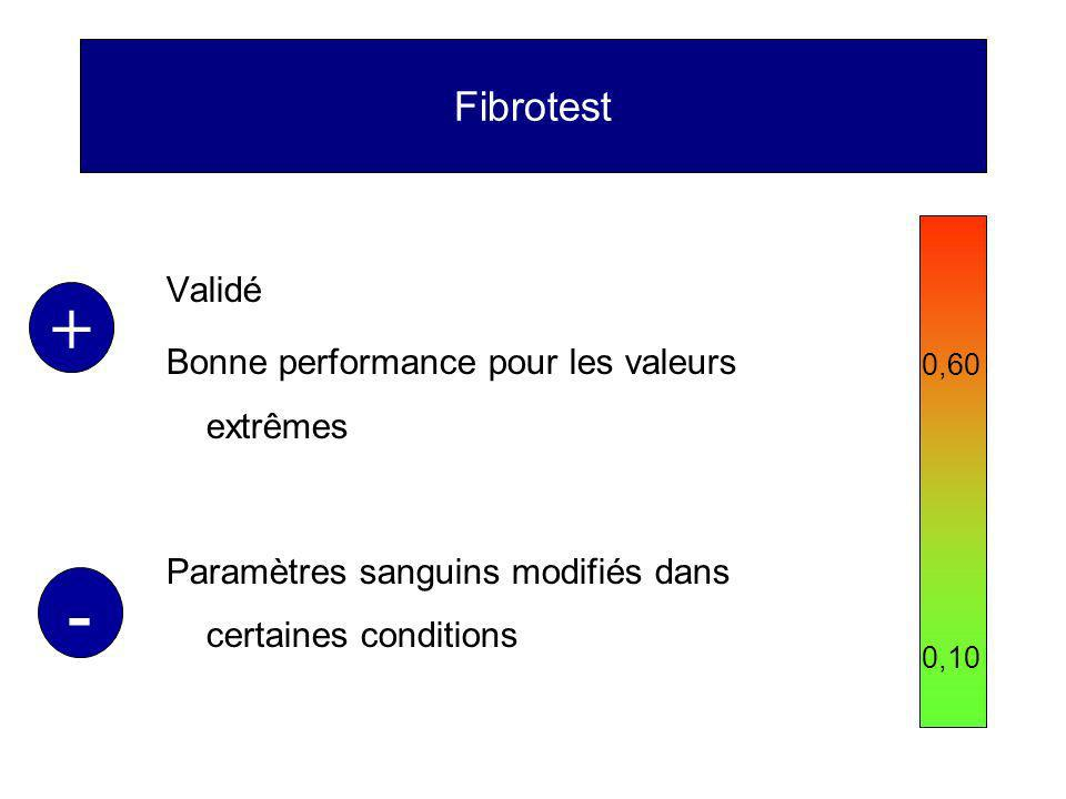 + - Fibrotest Validé Bonne performance pour les valeurs extrêmes