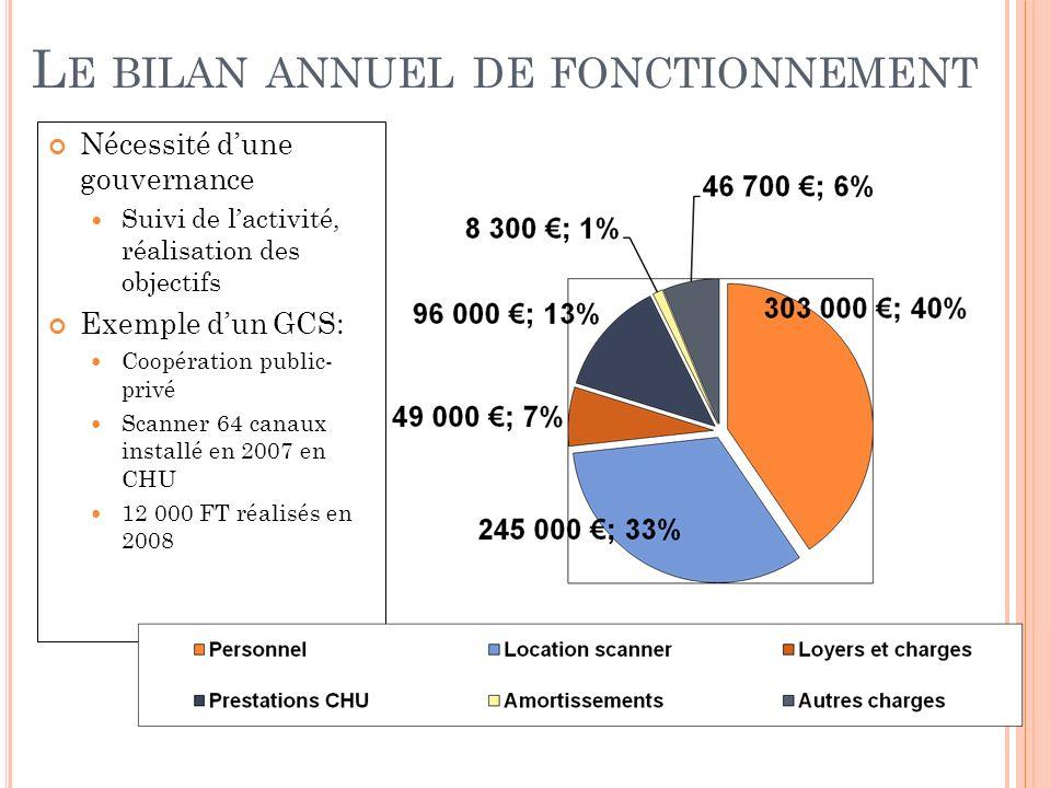 Le bilan annuel de fonctionnement