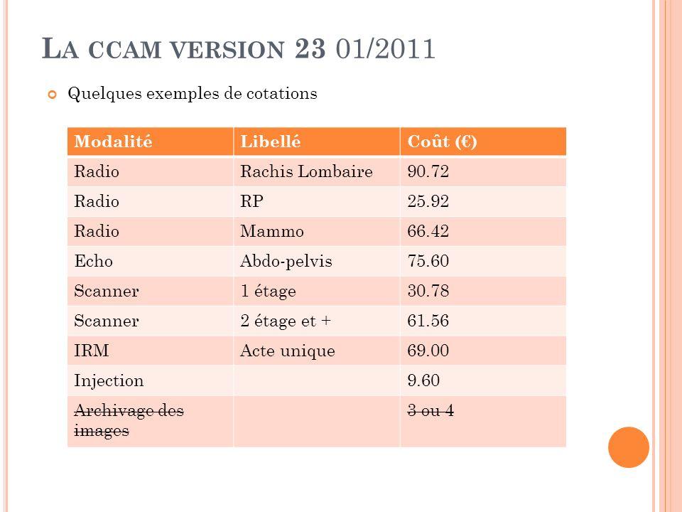 La ccam version 23 01/2011 Quelques exemples de cotations Modalité