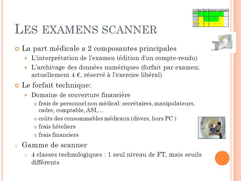 Les examens scanner La part médicale a 2 composantes principales