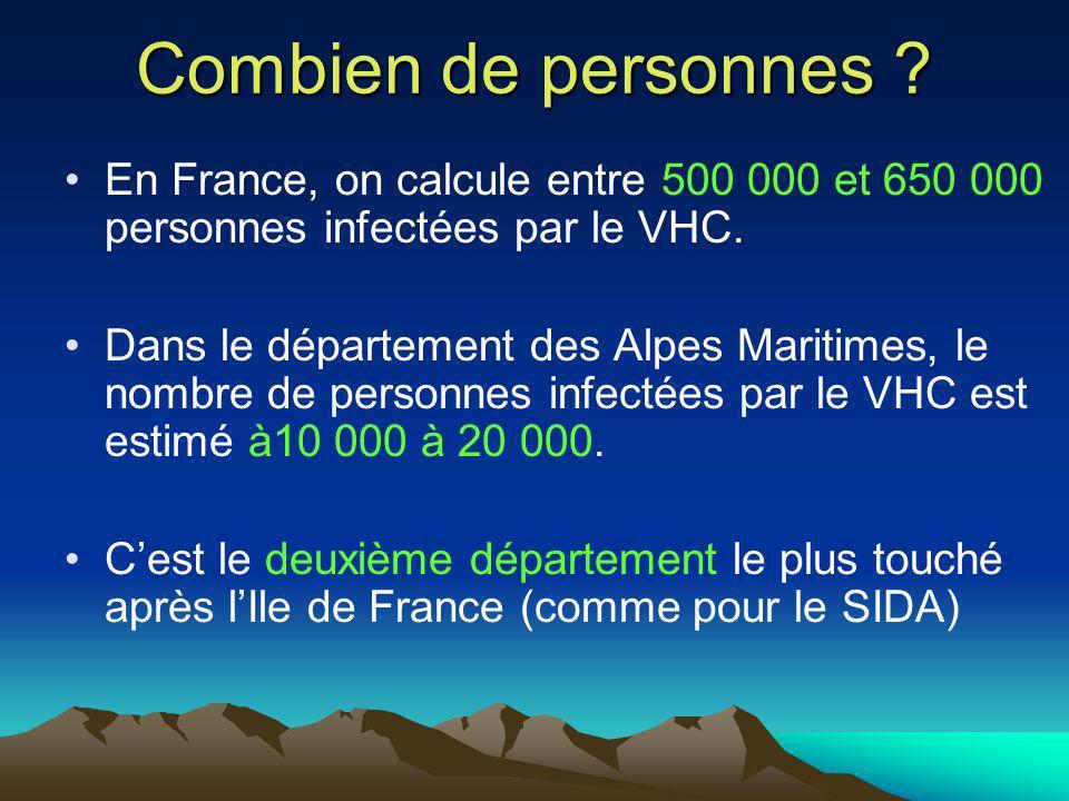 Combien de personnes En France, on calcule entre 500 000 et 650 000 personnes infectées par le VHC.