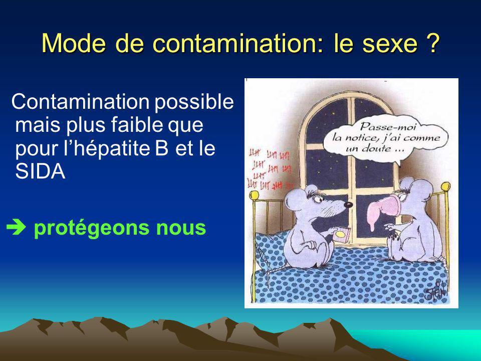 Mode de contamination: le sexe