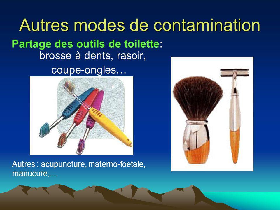 Autres modes de contamination