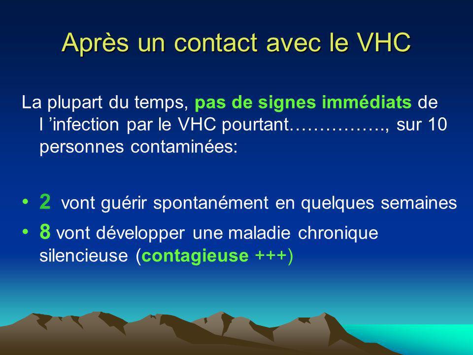 Après un contact avec le VHC