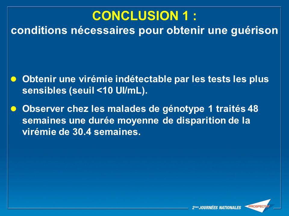 CONCLUSION 1 : conditions nécessaires pour obtenir une guérison