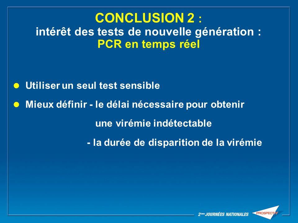 CONCLUSION 2 : intérêt des tests de nouvelle génération : PCR en temps réel