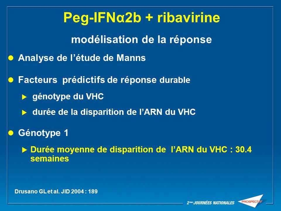 Peg-IFNα2b + ribavirine modélisation de la réponse
