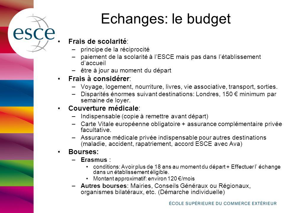 Echanges: le budget Frais de scolarité: Frais à considérer: