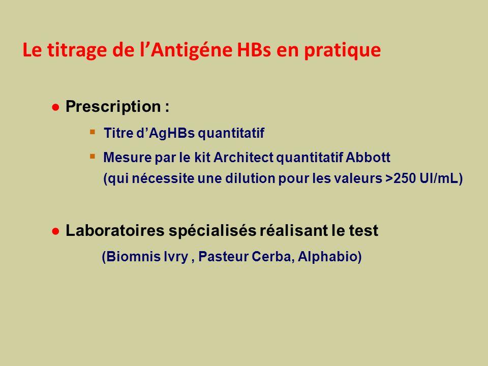 Le titrage de l'Antigéne HBs en pratique