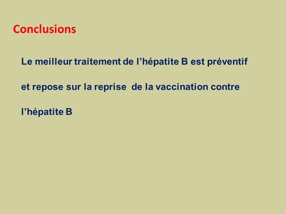 Conclusions Le meilleur traitement de l'hépatite B est préventif