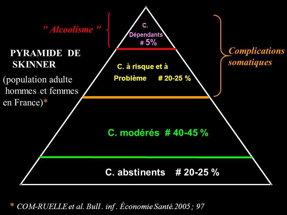 * COM-RUELLE et al. Bull . inf . Économie Santé.2005 ; 97 *