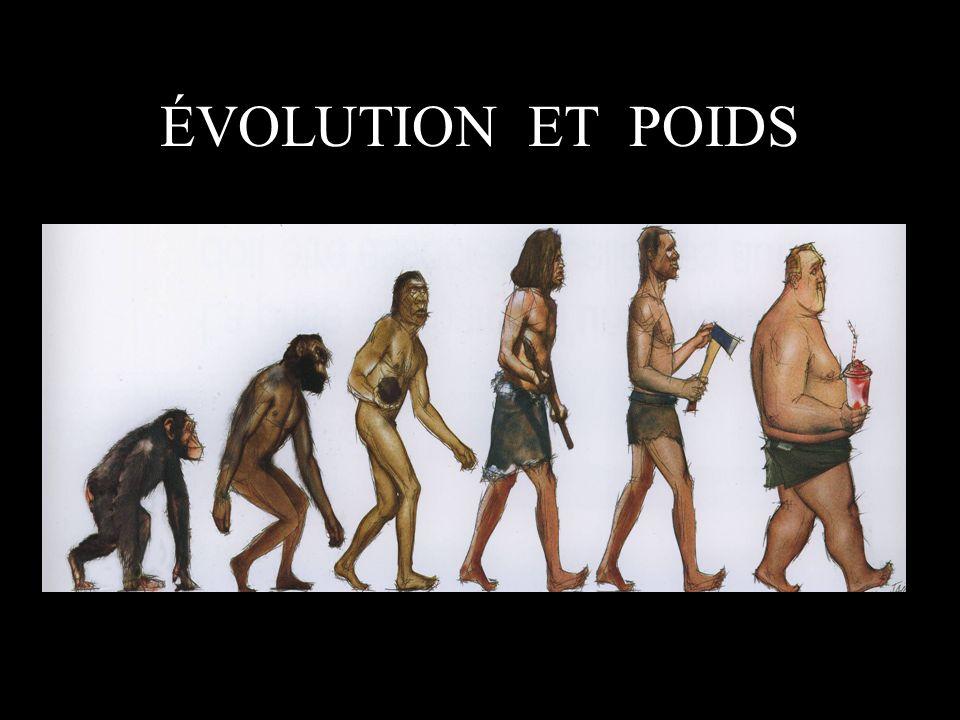 ÉVOLUTION ET POIDS