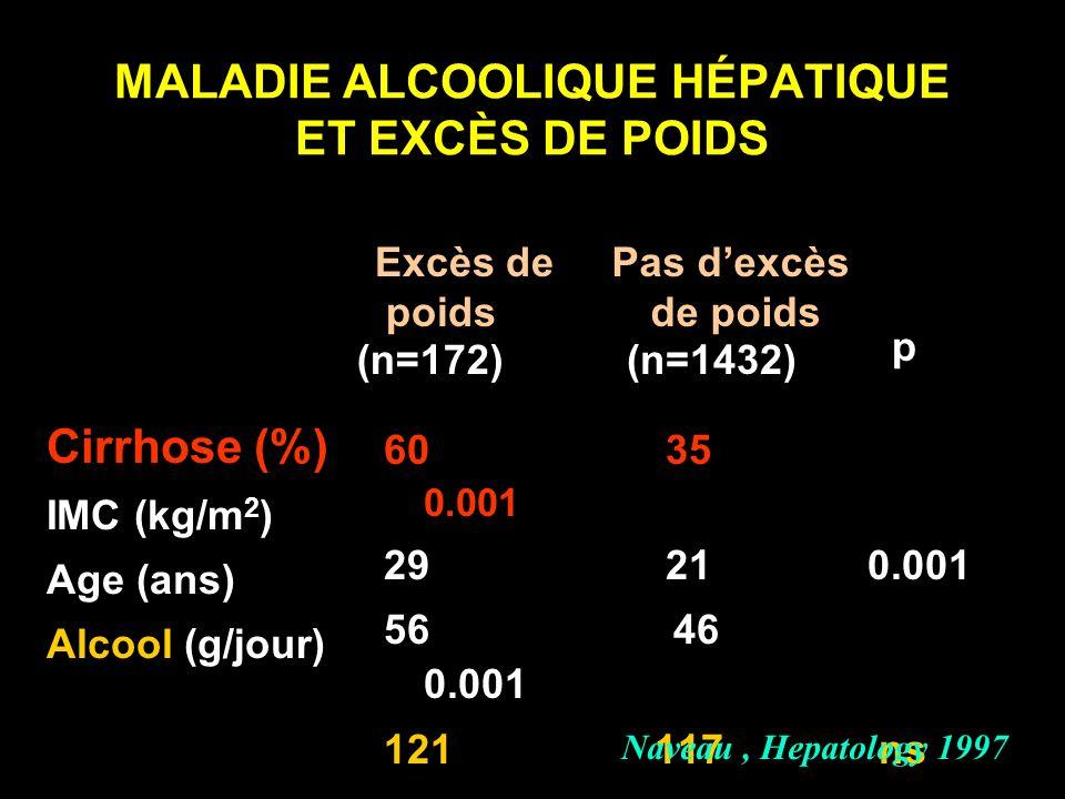 MALADIE ALCOOLIQUE HÉPATIQUE ET EXCÈS DE POIDS