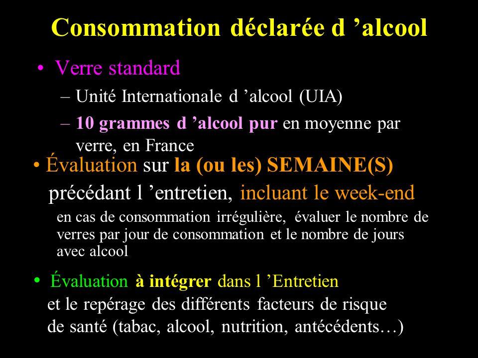 Consommation déclarée d 'alcool