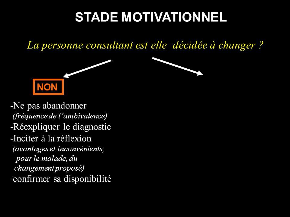 STADE MOTIVATIONNEL La personne consultant est elle décidée à changer NON. -Ne pas abandonner.