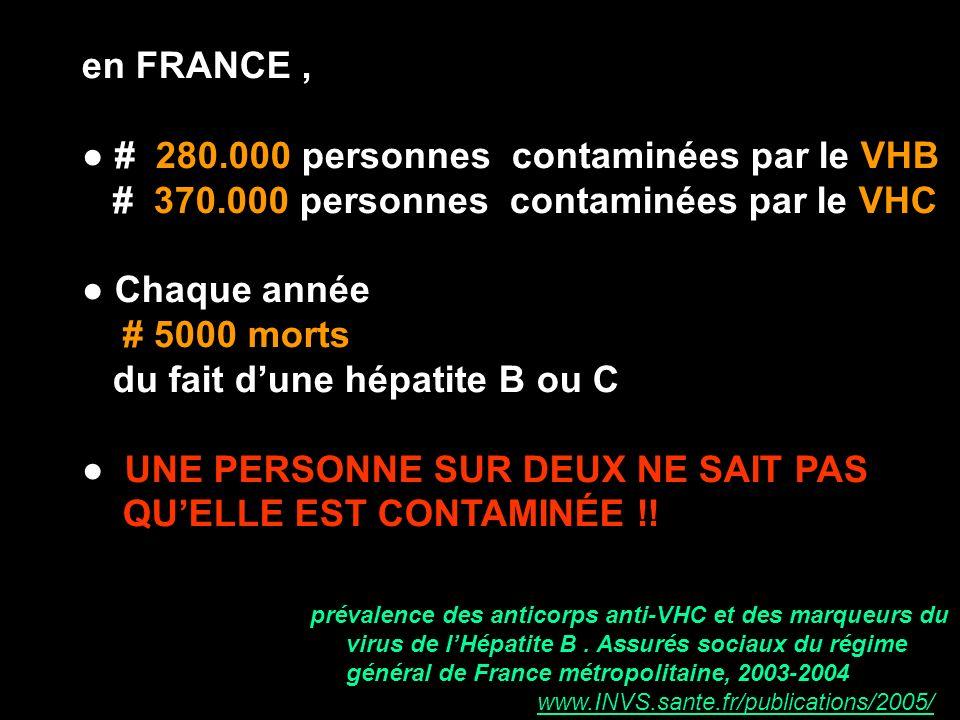 ● # 280.000 personnes contaminées par le VHB