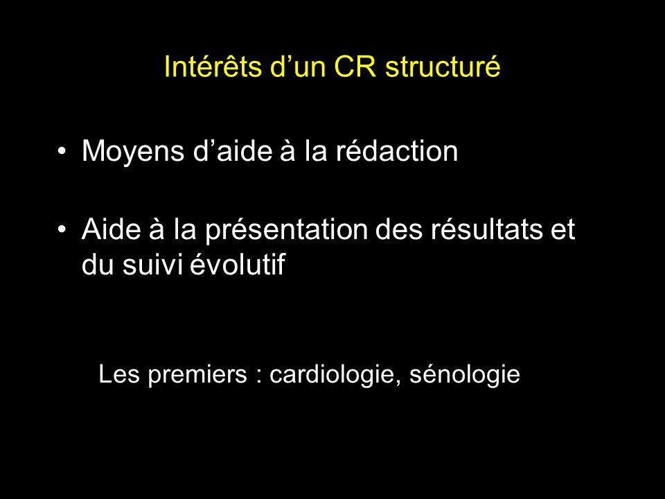 Intérêts d'un CR structuré
